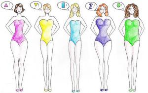 corps femmes
