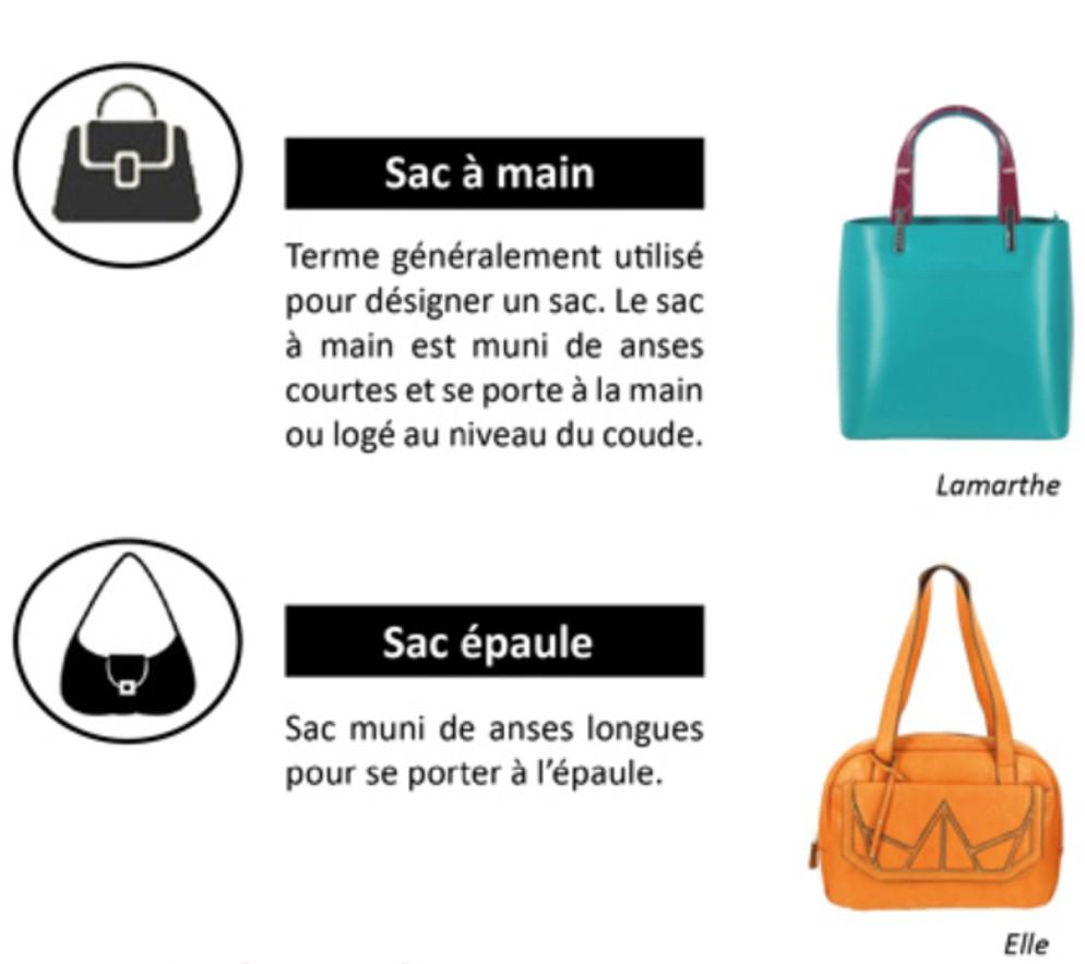 Blog Sac à Main Mode : Comment bien choisir son sac et mode